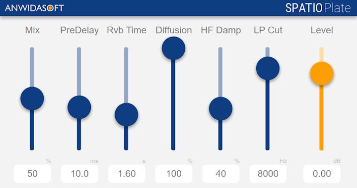 SPATIO Plate Reverb, VST AU audio plugin